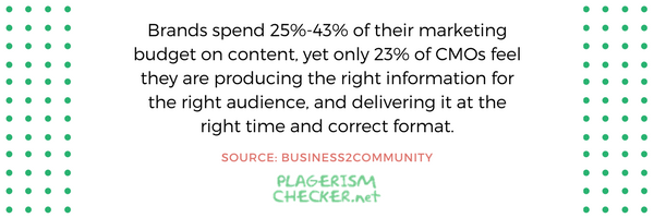 statistics on content marketing